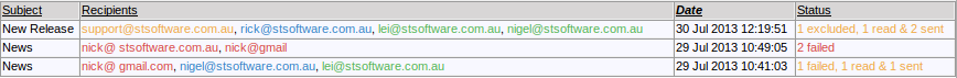 Emails Sent Module